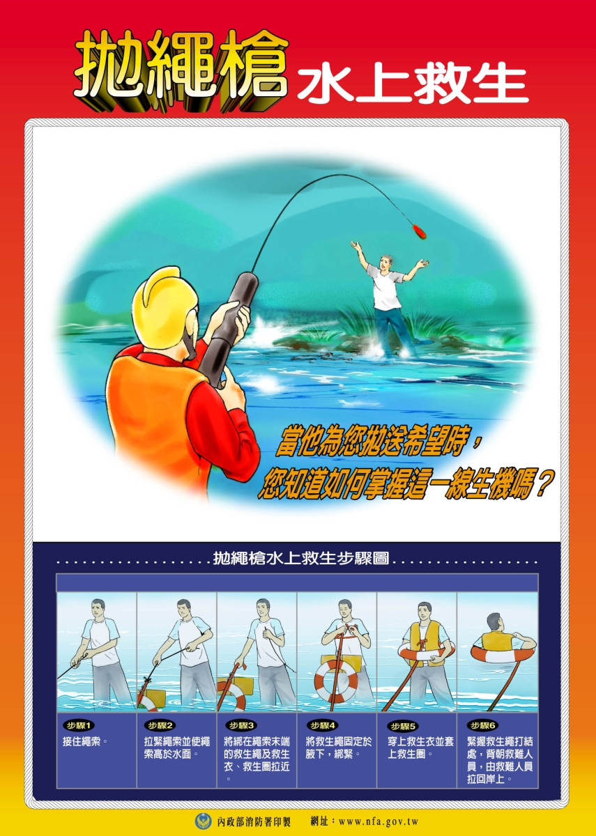 Parachute water rescue poster